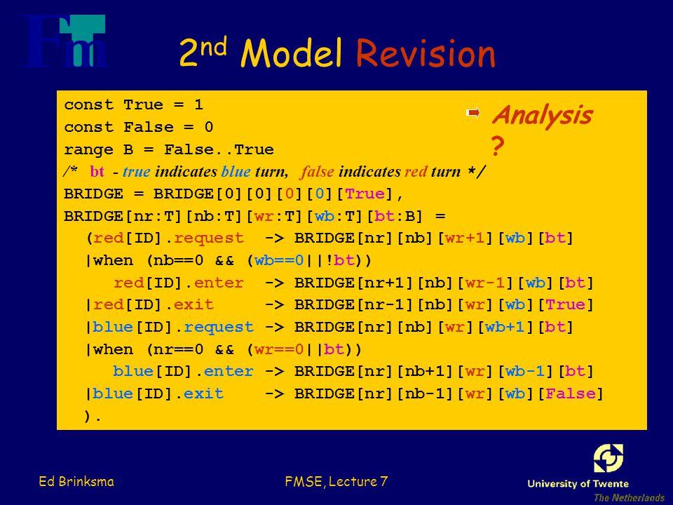 Ed BrinksmaFMSE, Lecture 7 2 nd Model Revision const True = 1 const False = 0 range B = False..True /* bt - true indicates blue turn, false indicates red turn */ BRIDGE = BRIDGE[0][0][0][0][True], BRIDGE[nr:T][nb:T][wr:T][wb:T][bt:B] = (red[ID].request -> BRIDGE[nr][nb][wr+1][wb][bt] |when (nb==0 && (wb==0||!bt)) red[ID].enter -> BRIDGE[nr+1][nb][wr-1][wb][bt] |red[ID].exit -> BRIDGE[nr-1][nb][wr][wb][True] |blue[ID].request -> BRIDGE[nr][nb][wr][wb+1][bt] |when (nr==0 && (wr==0||bt)) blue[ID].enter -> BRIDGE[nr][nb+1][wr][wb-1][bt] |blue[ID].exit -> BRIDGE[nr][nb-1][wr][wb][False] ).
