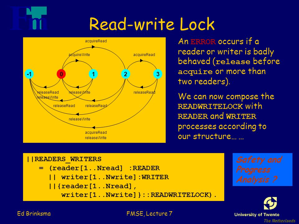 Ed BrinksmaFMSE, Lecture 7 Read-write Lock ||READERS_WRITERS = (reader[1..Nread] :READER || writer[1..Nwrite]:WRITER ||{reader[1..Nread], writer[1..Nwrite]}::READWRITELOCK).