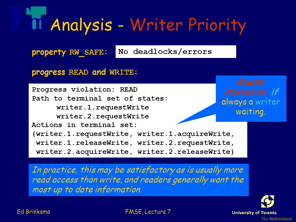 Ed BrinksmaFMSE, Lecture 7 Analysis - Writer Priority Progress violation: READ Path to terminal set of states: writer.1.requestWrite writer.2.requestWrite Actions in terminal set: {writer.1.requestWrite, writer.1.acquireWrite, writer.1.releaseWrite, writer.2.requestWrite, writer.2.acquireWrite, writer.2.releaseWrite} No deadlocks/errors property RW_SAFE : progress READ and WRITE : In practice, this may be satisfactory as is usually more read access than write, and readers generally want the most up to date information.
