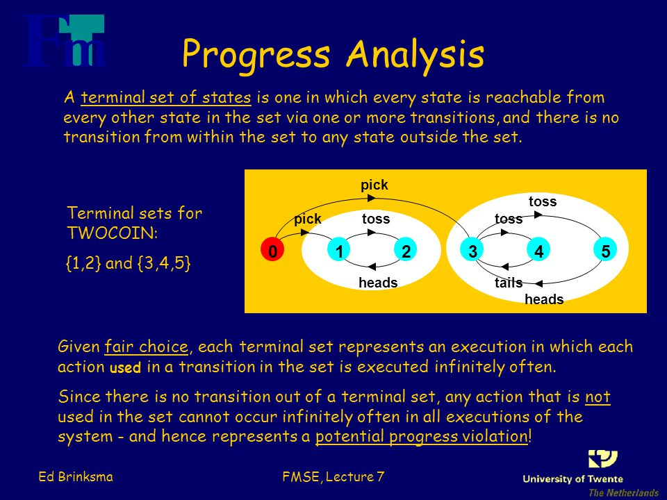 Ed BrinksmaFMSE, Lecture 7 Progress Analysis A terminal set of states is one in which every state is reachable from every other state in the set via one or more transitions, and there is no transition from within the set to any state outside the set.
