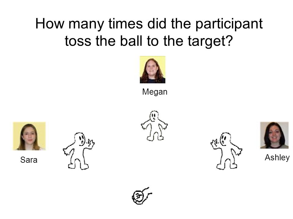 How many times did the participant toss the ball to the target Sara Megan Ashley
