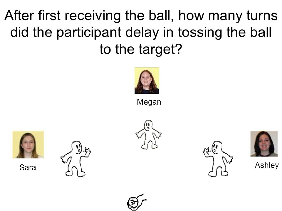 After first receiving the ball, how many turns did the participant delay in tossing the ball to the target.