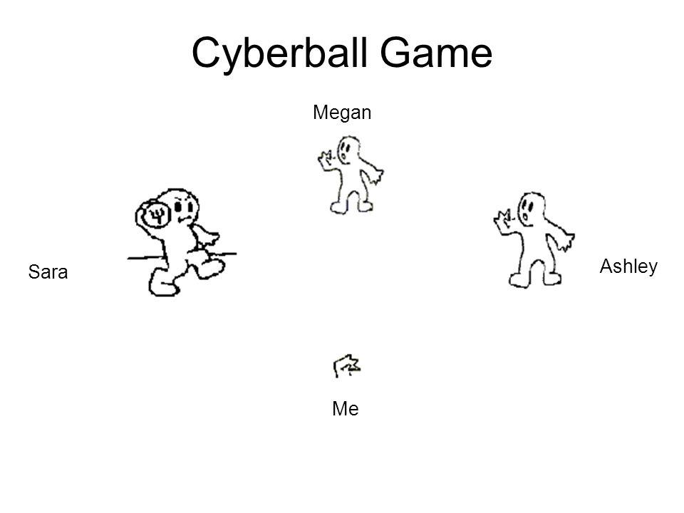 Cyberball Game Sara Megan Ashley Me