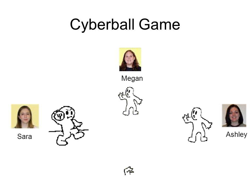 Cyberball Game Sara Megan Ashley