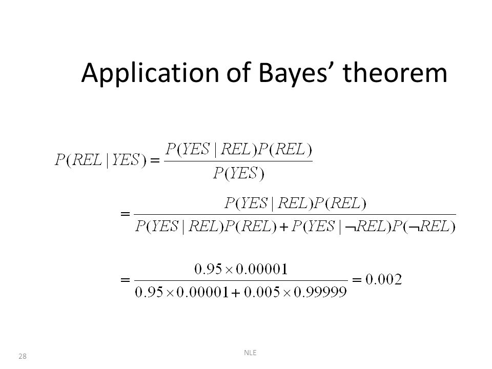NLE 28 Application of Bayes' theorem