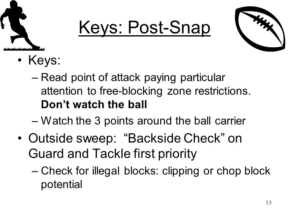 Keys: Post-Snap Keys: –Read point of attack paying particular attention to free-blocking zone restrictions.