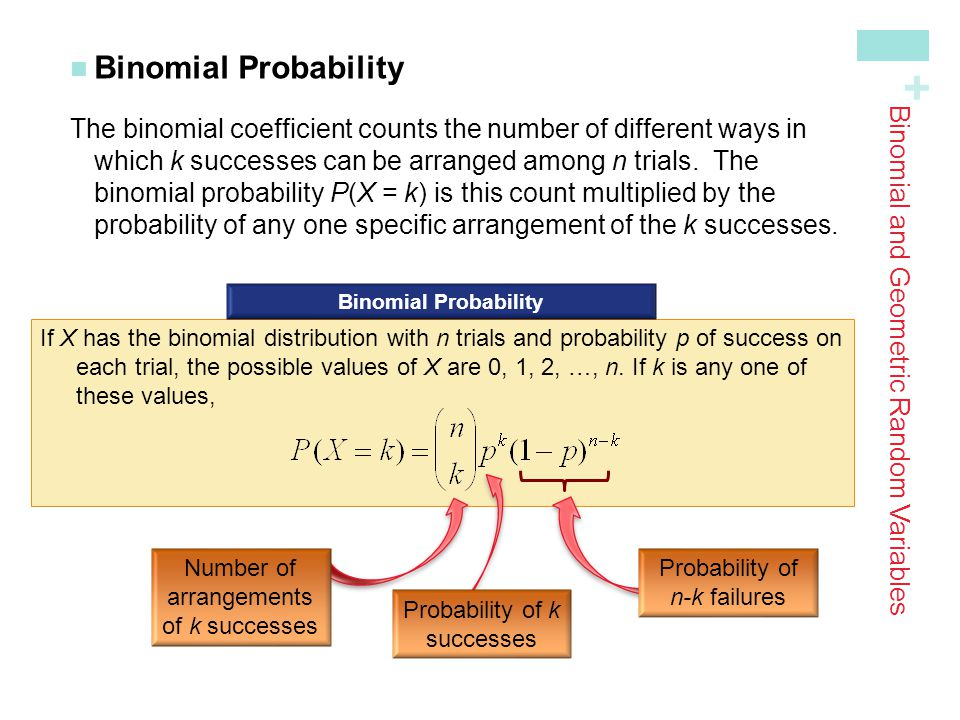 + Binomial Probability The binomial coefficient counts the number of different ways in which k successes can be arranged among n trials. The binomial