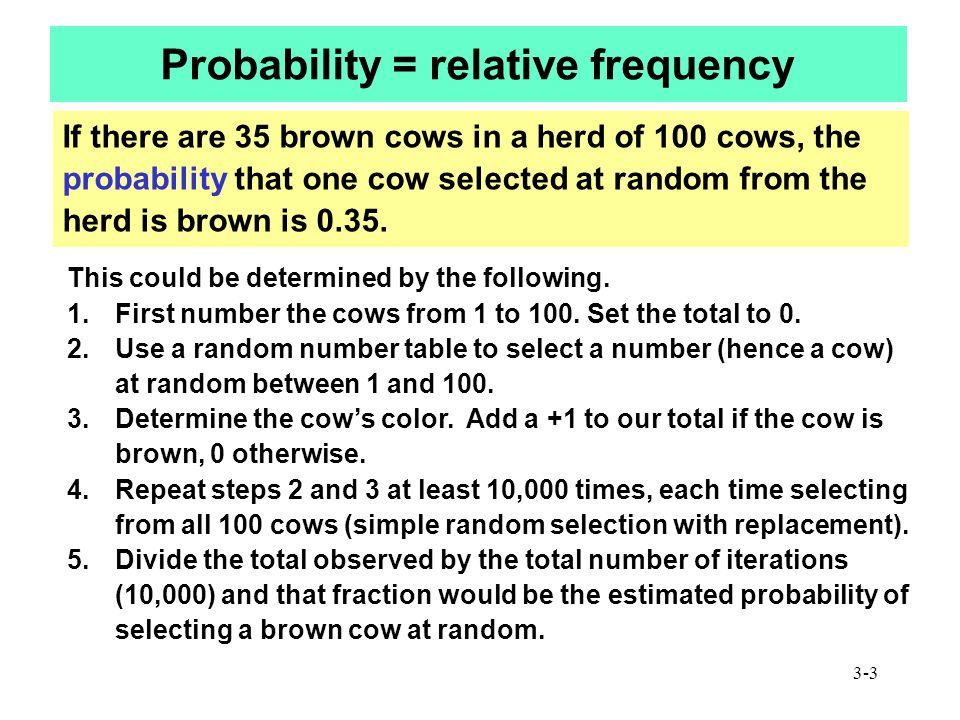 3-3 Probability = relative frequency If there are 35 brown cows in a herd of 100 cows, the probability that one cow selected at random from the herd is brown is 0.35.