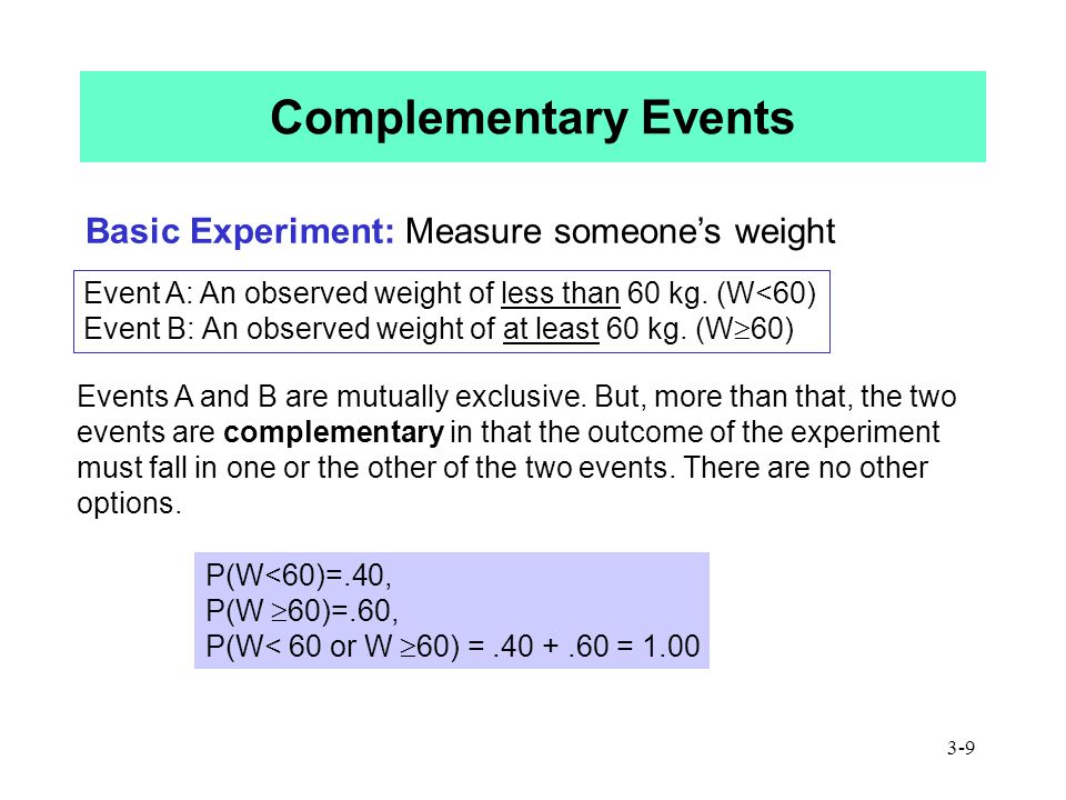 3-9 Complementary Events Event A: An observed weight of less than 60 kg.