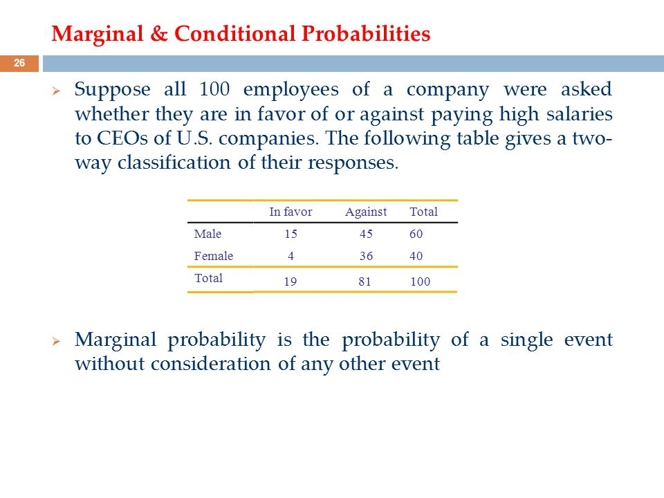 Marginal & Conditional Probabilities  Suppose all 100 employees of a company were asked whether they are in favor of or against paying high salaries