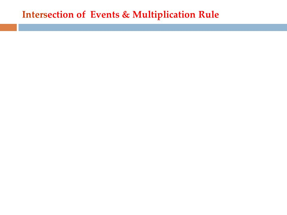 Intersection of Events & Multiplication Rule