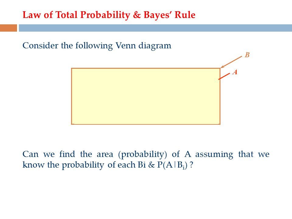 Law of Total Probability & Bayes' Rule Consider the following Venn diagram Can we find the area (probability) of A assuming that we know the probabili