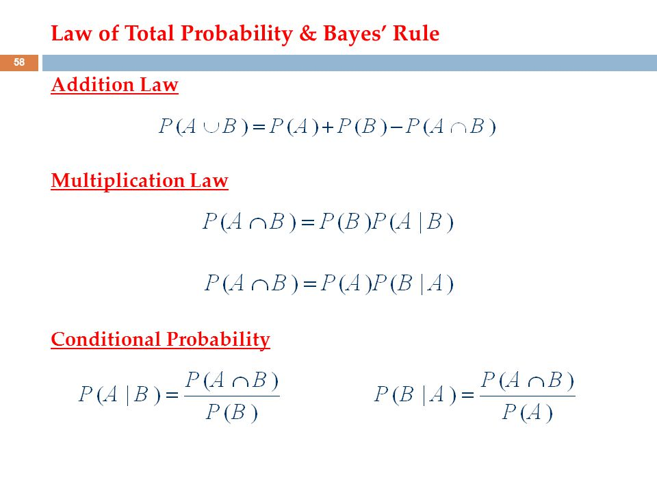 Addition Law Multiplication Law Conditional Probability 58 Law of Total Probability & Bayes' Rule