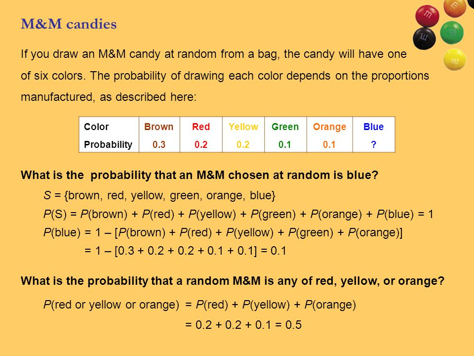 M&M candies ColorBrownRedYellowGreenOrangeBlue Probability0.30.2 0.1 ? If you draw an M&M candy at random from a bag, the candy will have one of six c