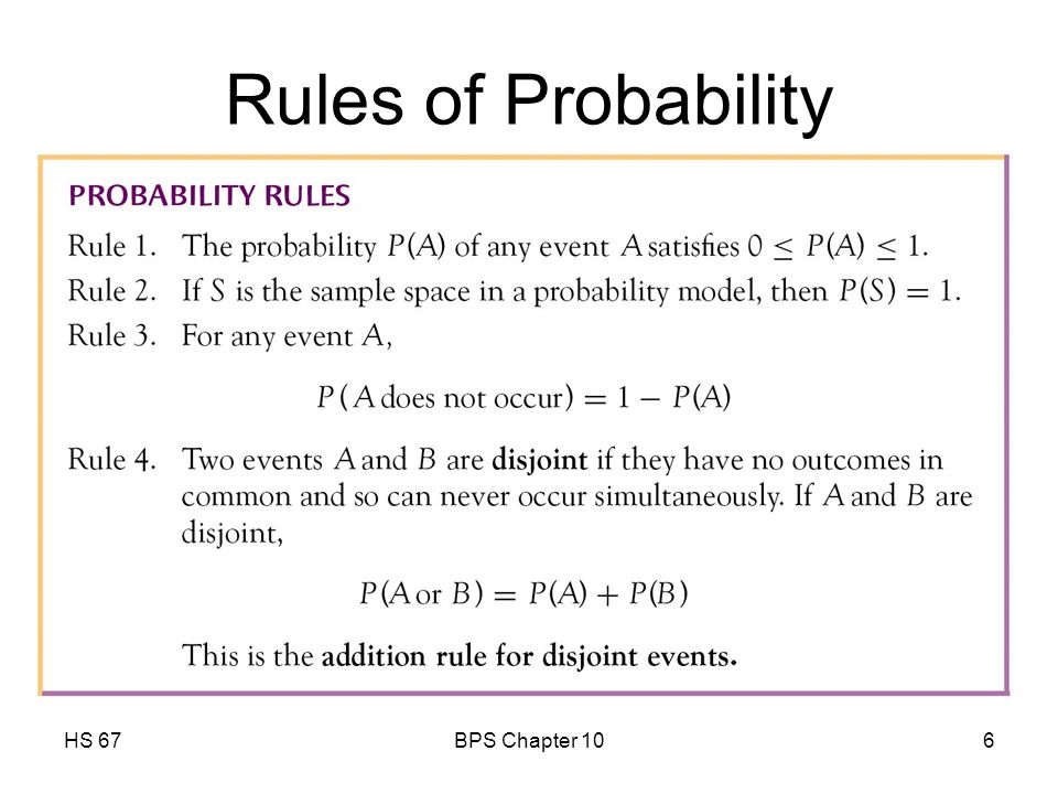 HS 67BPS Chapter 106 Rules of Probability