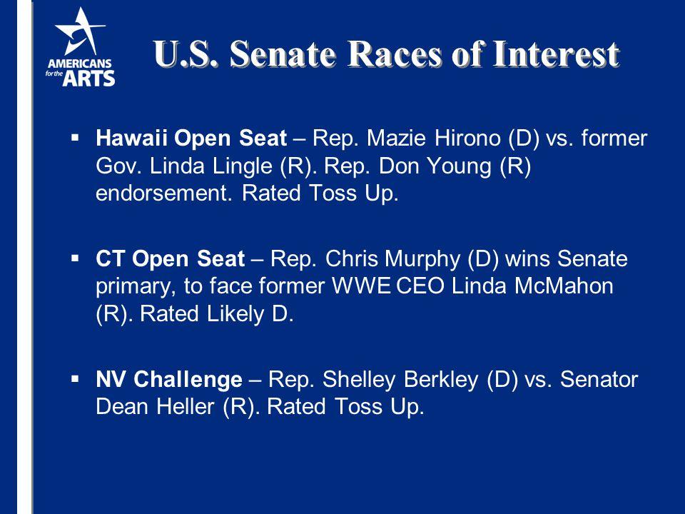 U.S. Senate Races of Interest  Hawaii Open Seat – Rep. Mazie Hirono (D) vs. former Gov. Linda Lingle (R). Rep. Don Young (R) endorsement. Rated Toss