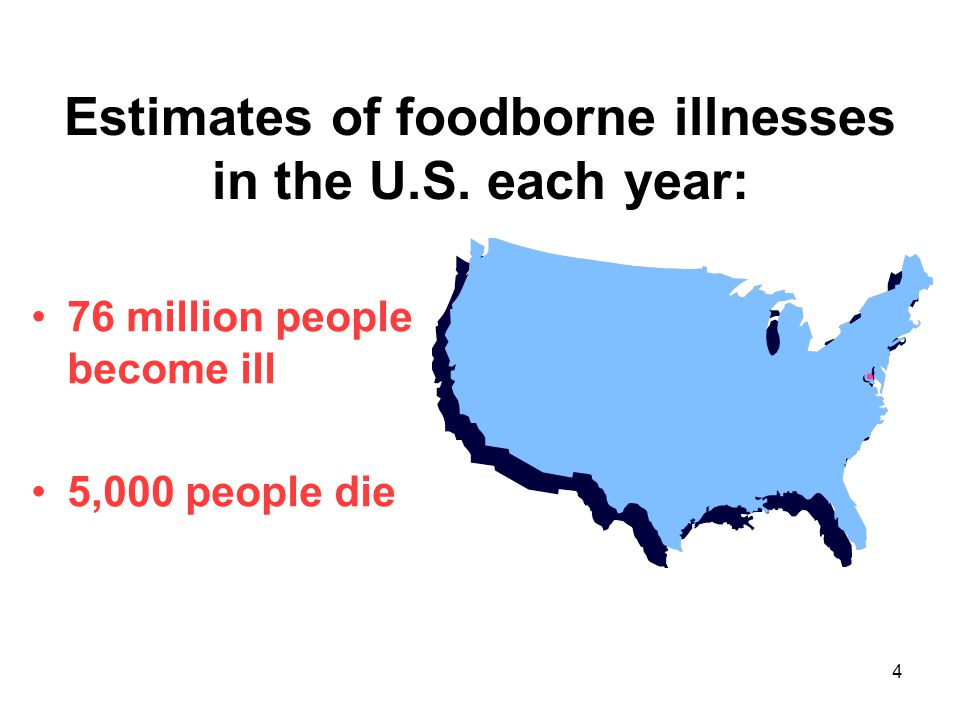 4 Estimates of foodborne illnesses in the U.S. each year: 76 million people become ill 5,000 people die