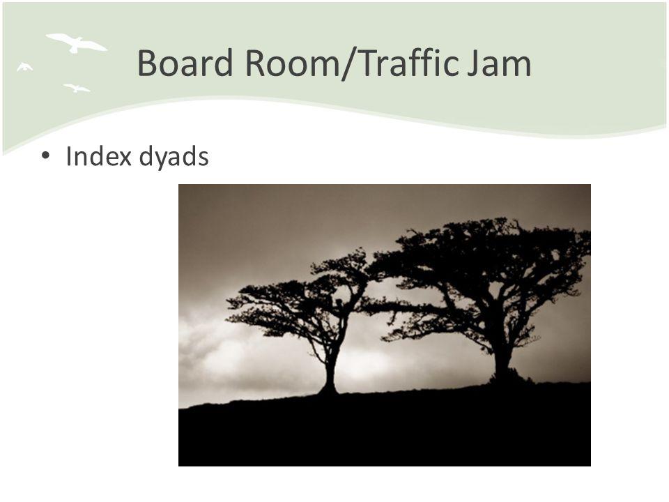 Board Room/Traffic Jam Index dyads