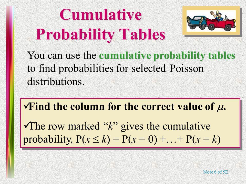Note 6 of 5E Cumulative Probability Tables cumulative probability tables You can use the cumulative probability tables to find probabilities for selec