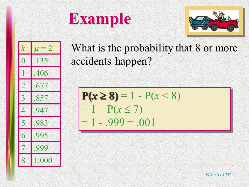 Note 6 of 5EExample What is the probability that 8 or more accidents happen.
