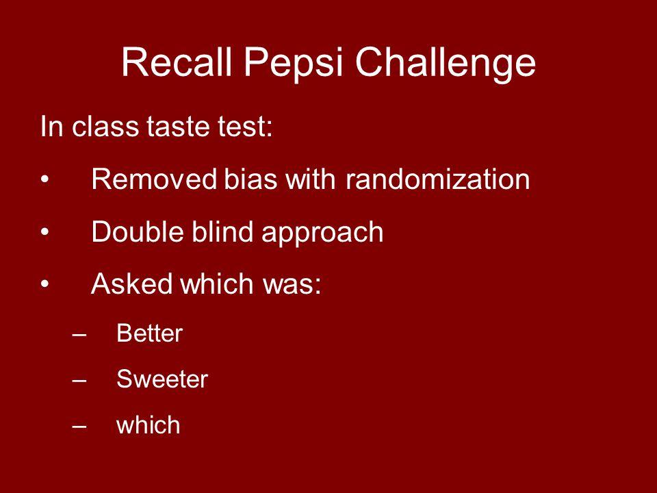 Recall Pepsi Challenge Results summarized in spreadsheetspreadsheet Eyeball impressions: a.