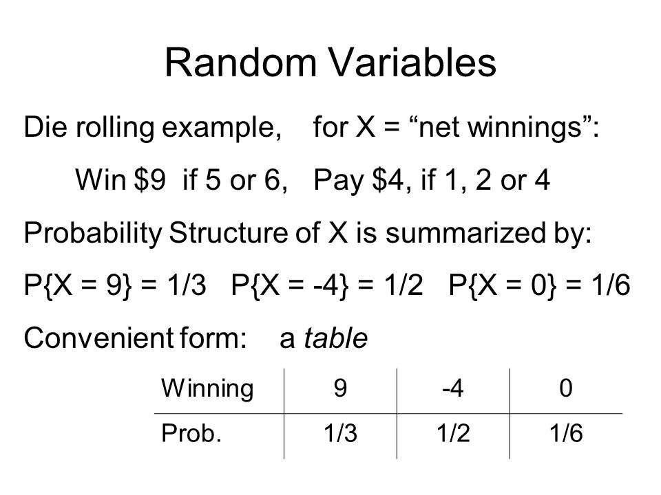 Random Variables Die rolling example, for X = net winnings : Win $9 if 5 or 6, Pay $4, if 1, 2 or 4 Probability Structure of X is summarized by: P{X = 9} = 1/3 P{X = -4} = 1/2 P{X = 0} = 1/6 Convenient form: a table Winning9-40 Prob.1/31/21/6