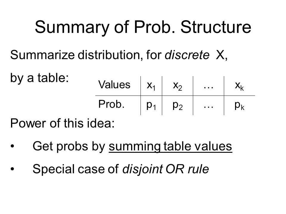 Summary of Prob. Structure Summarize distribution, for discrete X, by a table: Power of this idea: Get probs by summing table values Special case of d
