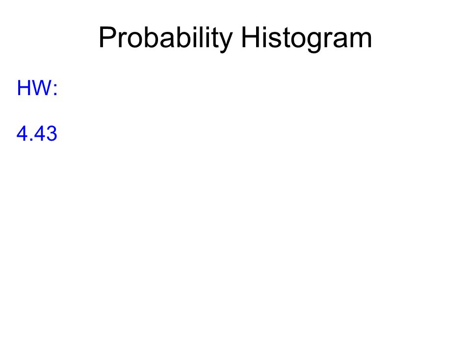 Probability Histogram HW: 4.43