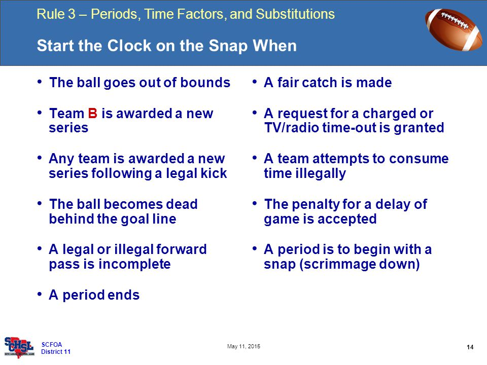 Rule 3 – Periods, Time Factors, and Substitutions 14 May 11, 2015 SCFOA District 11 Start the Clock on the Snap When The ball goes out of bounds Team B is awarded a new series Any team is awarded a new series following a legal kick The ball becomes dead behind the goal line A legal or illegal forward pass is incomplete A period ends A fair catch is made A request for a charged or TV/radio time-out is granted A team attempts to consume time illegally The penalty for a delay of game is accepted A period is to begin with a snap (scrimmage down)