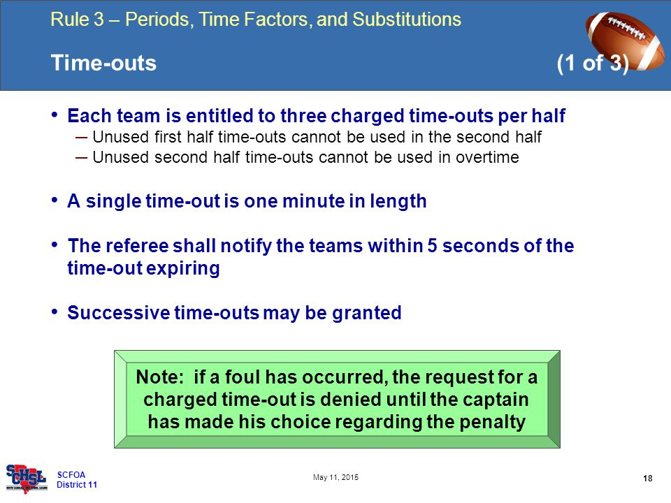Rule 3 – Periods, Time Factors, and Substitutions 18 May 11, 2015 SCFOA District 11 Time-outs(1 of 3) Each team is entitled to three charged time-outs