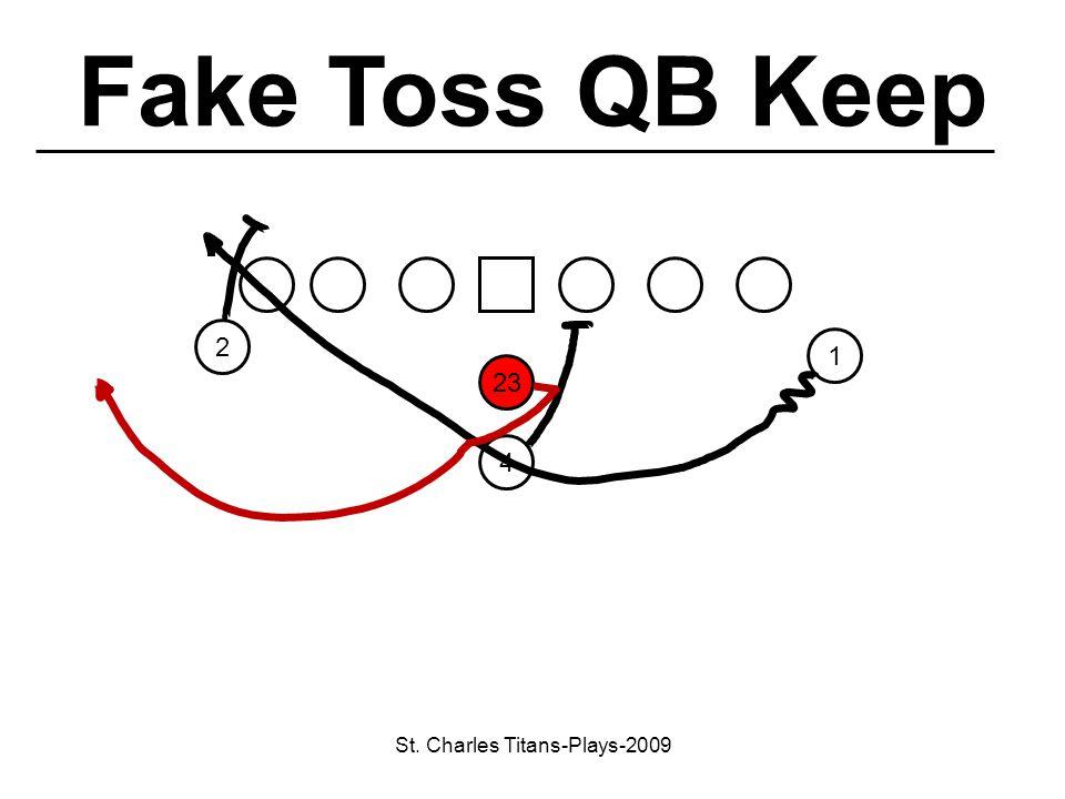 St. Charles Titans-Plays-2009 23 1 4 2 Fake Toss QB Keep