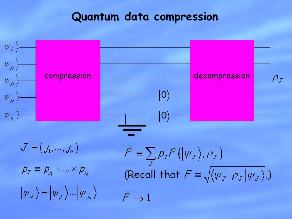 Quantum data compression decompressioncompression