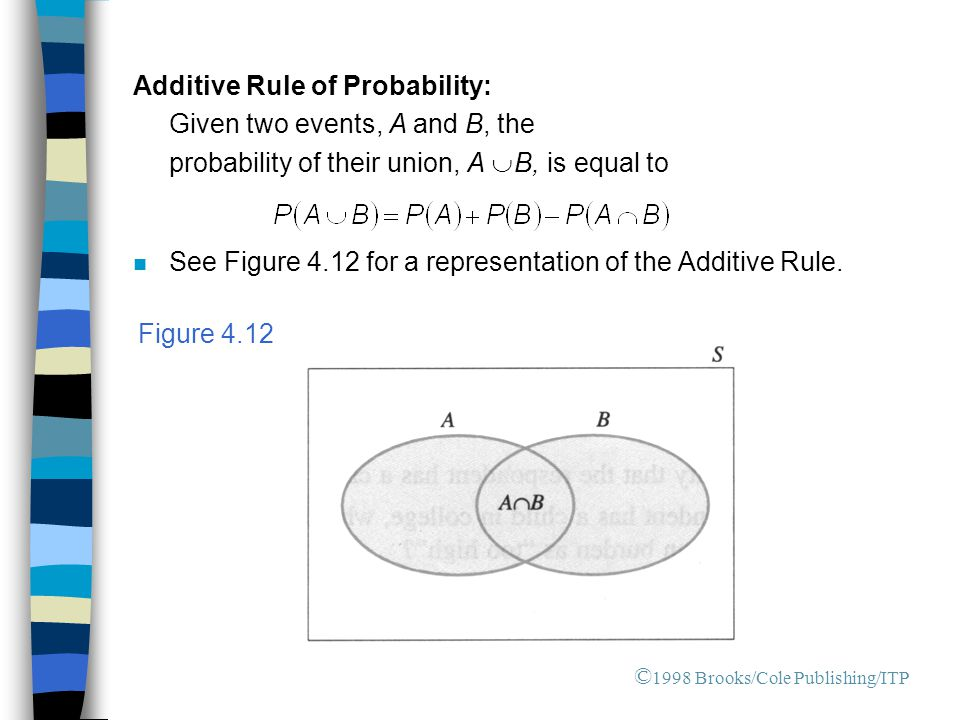 Additive Rule of Probability: Given two events, A and B, the probability of their union, A  B, is equal to n See Figure 4.12 for a representation of