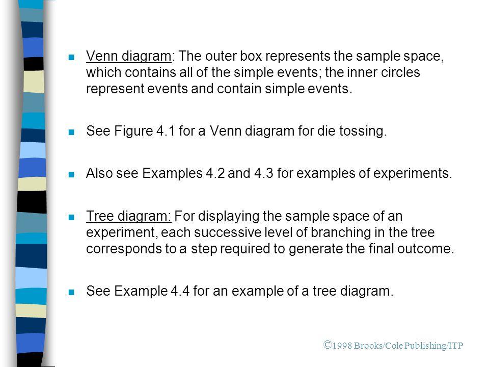 Figure 4.2 Tree diagram for Example 4.4