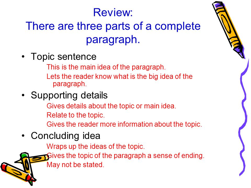 Review: There are three parts of a complete paragraph. Topic sentence This is the main idea of the paragraph. Lets the reader know what is the big ide