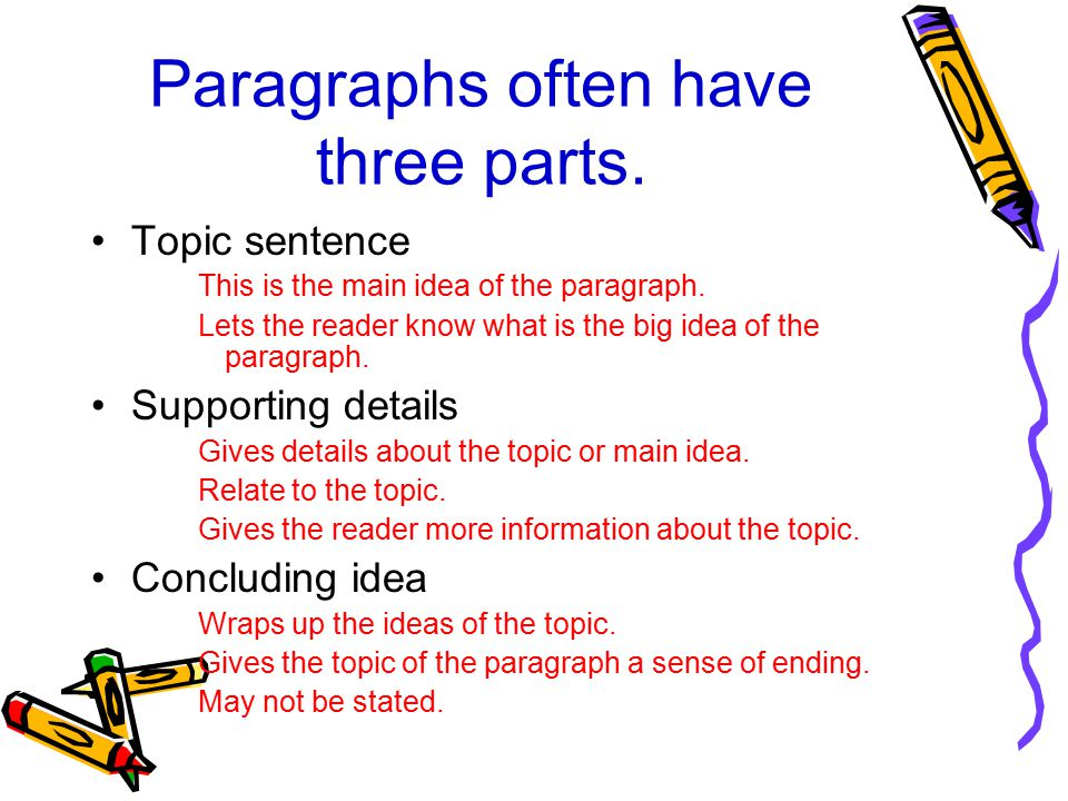Paragraphs often have three parts. Topic sentence This is the main idea of the paragraph. Lets the reader know what is the big idea of the paragraph.