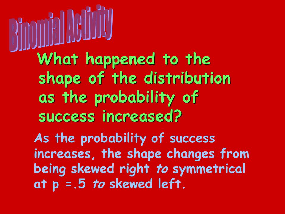 What happened to the shape of the distribution as the probability of success increased.
