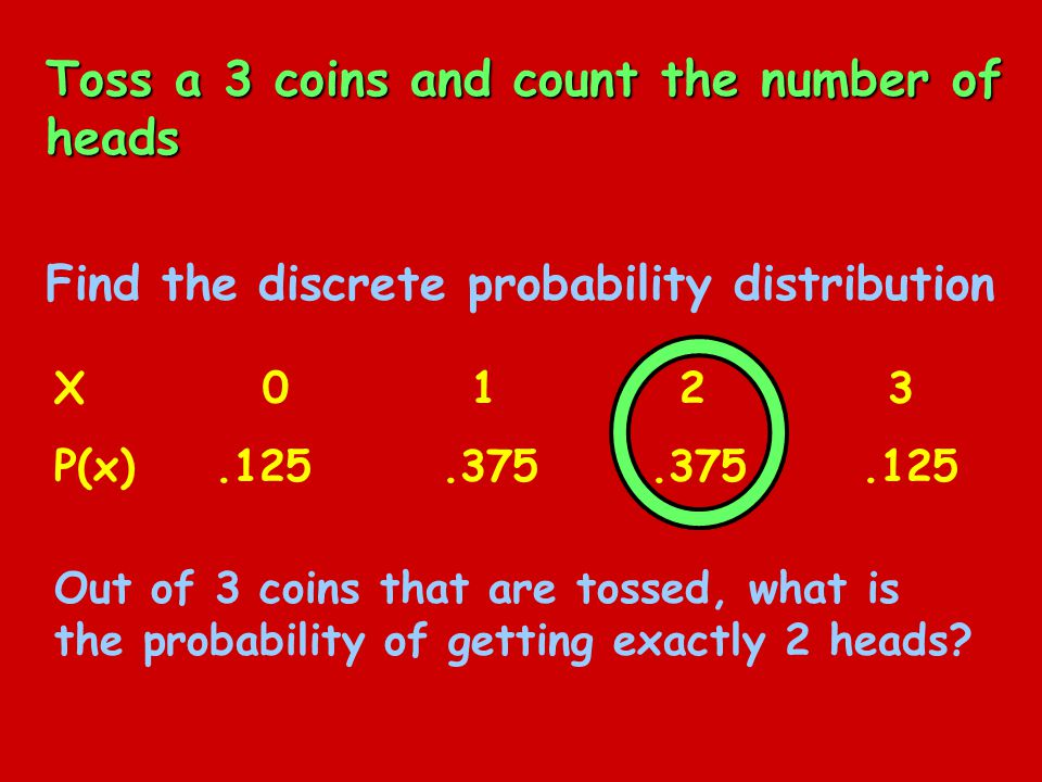 Toss a 3 coins and count the number of heads Find the discrete probability distribution X0123X0123 P(x).125.375.375.125 Out of 3 coins that are tossed, what is the probability of getting exactly 2 heads?