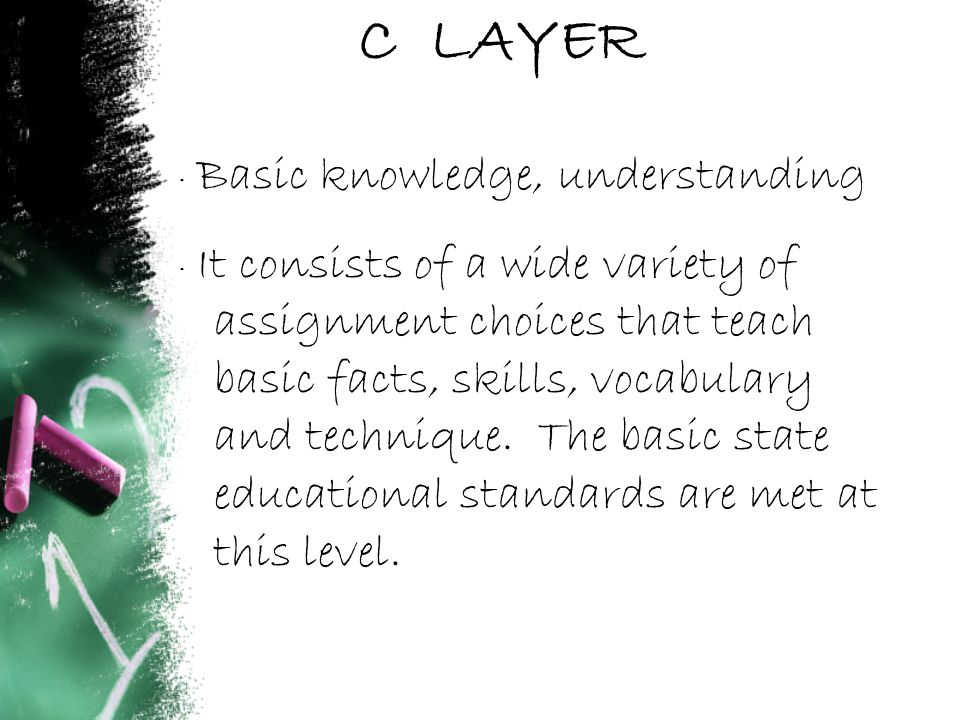 B LAYER · Application or manipulation of the information learned or covered in the C Layer · This level offers an assortment of projects students can complete to demonstrate an application of the knowledge and skills gained in the level.