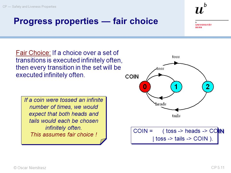 © Oscar Nierstrasz CP — Safety and Liveness Properties CP 5.11 Progress properties — fair choice If a coin were tossed an infinite number of times, we