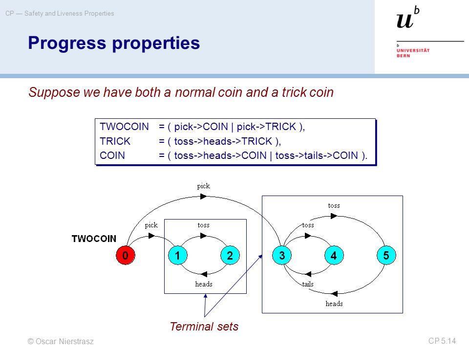 © Oscar Nierstrasz CP — Safety and Liveness Properties CP 5.14 Progress properties Suppose we have both a normal coin and a trick coin TWOCOIN= ( pick->COIN | pick->TRICK ), TRICK= ( toss->heads->TRICK ), COIN= ( toss->heads->COIN | toss->tails->COIN ).
