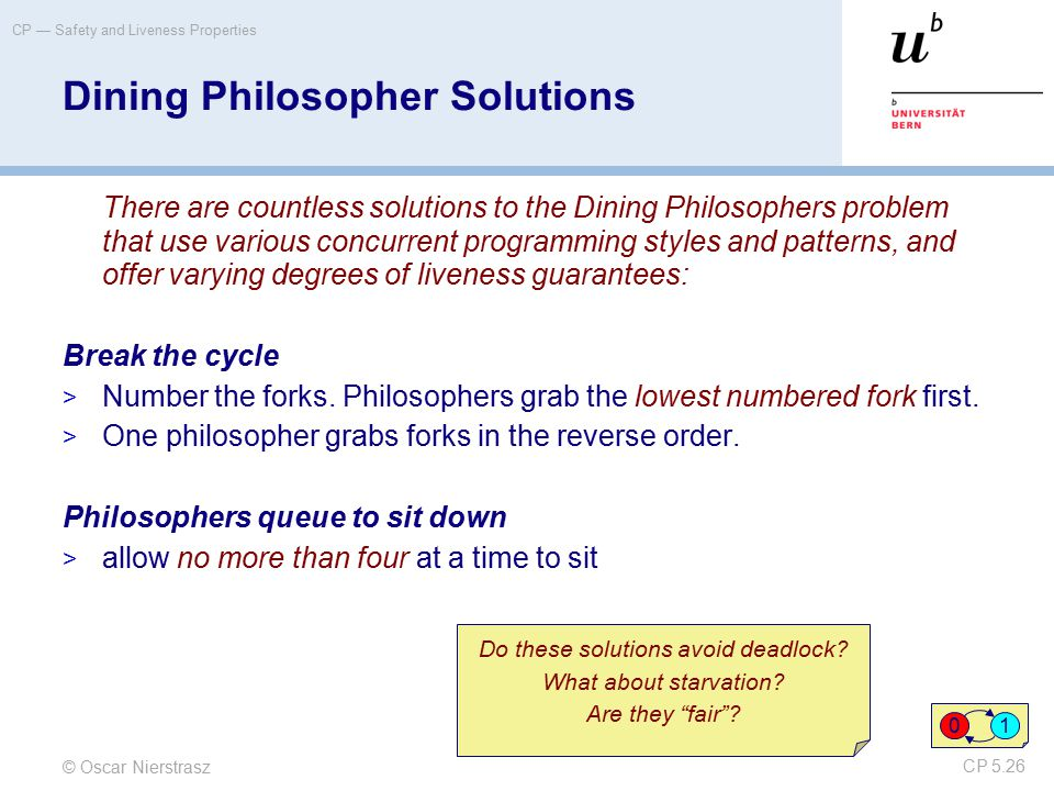 © Oscar Nierstrasz CP — Safety and Liveness Properties CP 5.26 Dining Philosopher Solutions There are countless solutions to the Dining Philosophers p