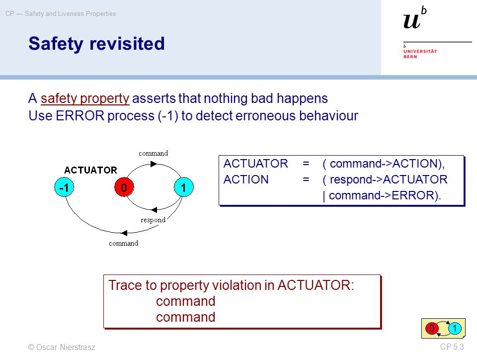 © Oscar Nierstrasz CP — Safety and Liveness Properties CP 5.3 Safety revisited A safety property asserts that nothing bad happens Use ERROR process (-1) to detect erroneous behaviour Trace to property violation in ACTUATOR: command Trace to property violation in ACTUATOR: command ACTUATOR =( command->ACTION), ACTION=( respond->ACTUATOR | command->ERROR).