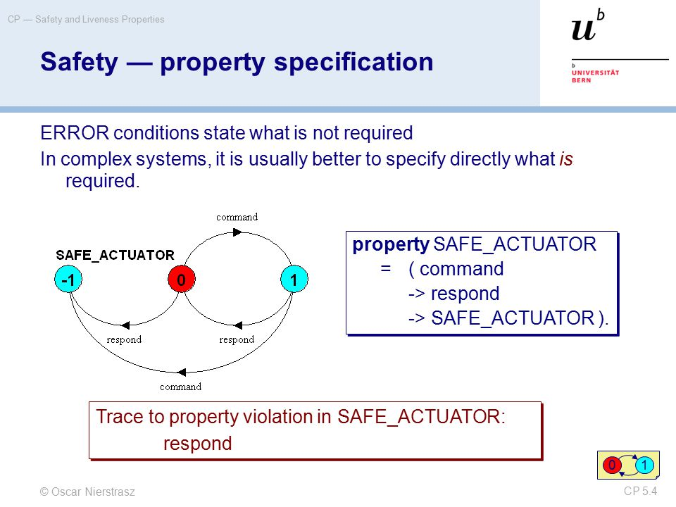 © Oscar Nierstrasz CP — Safety and Liveness Properties CP 5.4 Safety — property specification ERROR conditions state what is not required In complex systems, it is usually better to specify directly what is required.