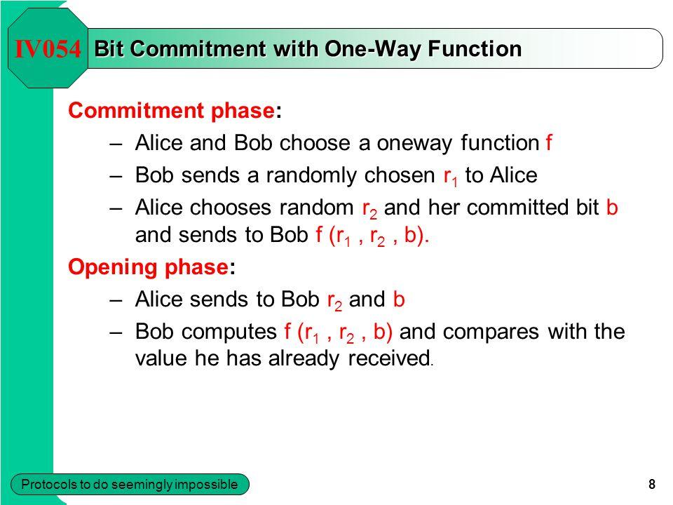 9 Protocols to do seemingly impossible Bit commitment scheme II.