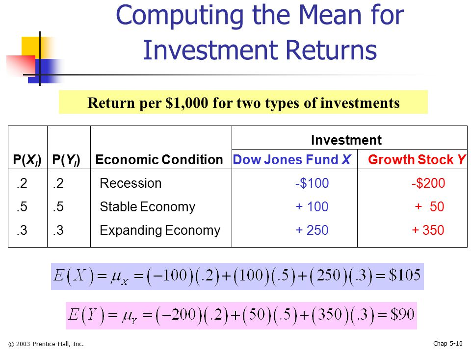 © 2003 Prentice-Hall, Inc. Chap 5-10 Computing the Mean for Investment Returns Return per $1,000 for two types of investments P(X i ) P(Y i ) Economic