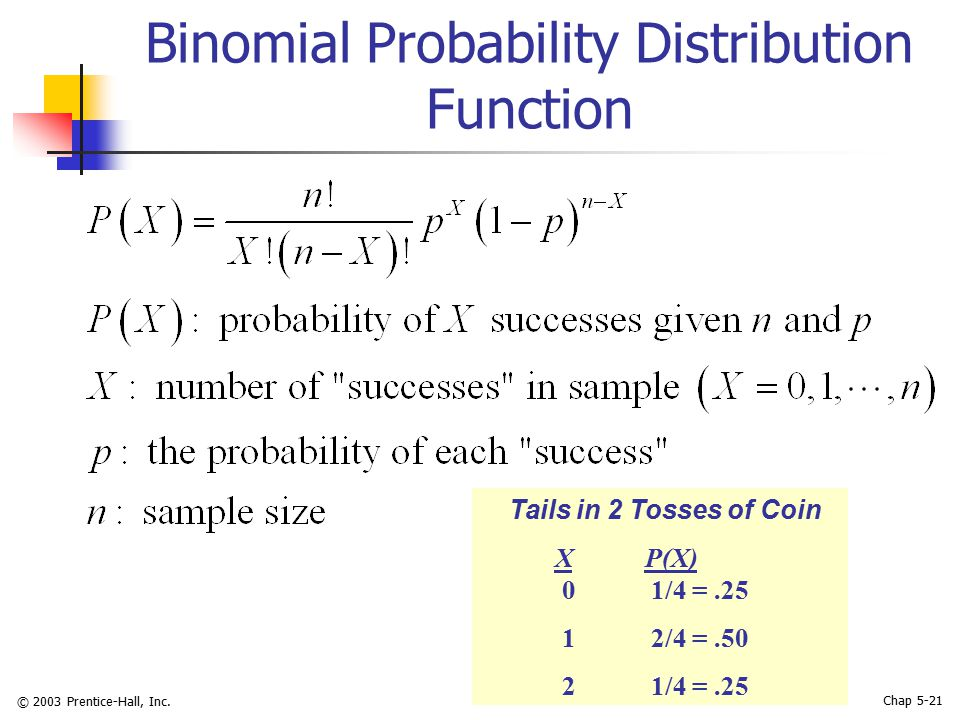 © 2003 Prentice-Hall, Inc. Chap 5-21 Binomial Probability Distribution Function Tails in 2 Tosses of Coin X P(X) 0 1/4 =.25 1 2/4 =.50 2 1/4 =.25
