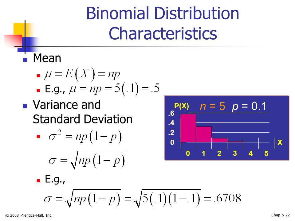 © 2003 Prentice-Hall, Inc. Chap 5-22 Binomial Distribution Characteristics Mean E.g., Variance and Standard Deviation E.g., n = 5 p = 0.1 0.2.4.6 0123