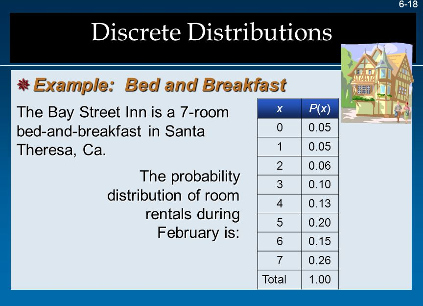 6-18 The probability distribution of room rentals during February is: The Bay Street Inn is a 7-room bed-and-breakfast in Santa Theresa, Ca. xP(x)P(x)