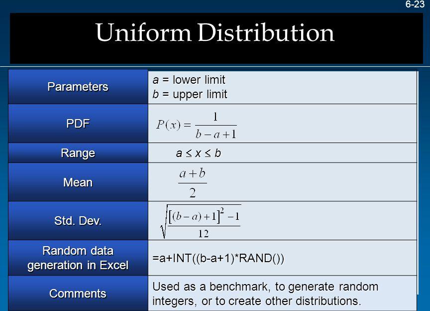 6-23 Parameters a = lower limit b = upper limit PDF Range a  x  b a  x  b Mean Std. Dev. Random data generation in Excel =a+INT((b-a+1)*RAND()) Co